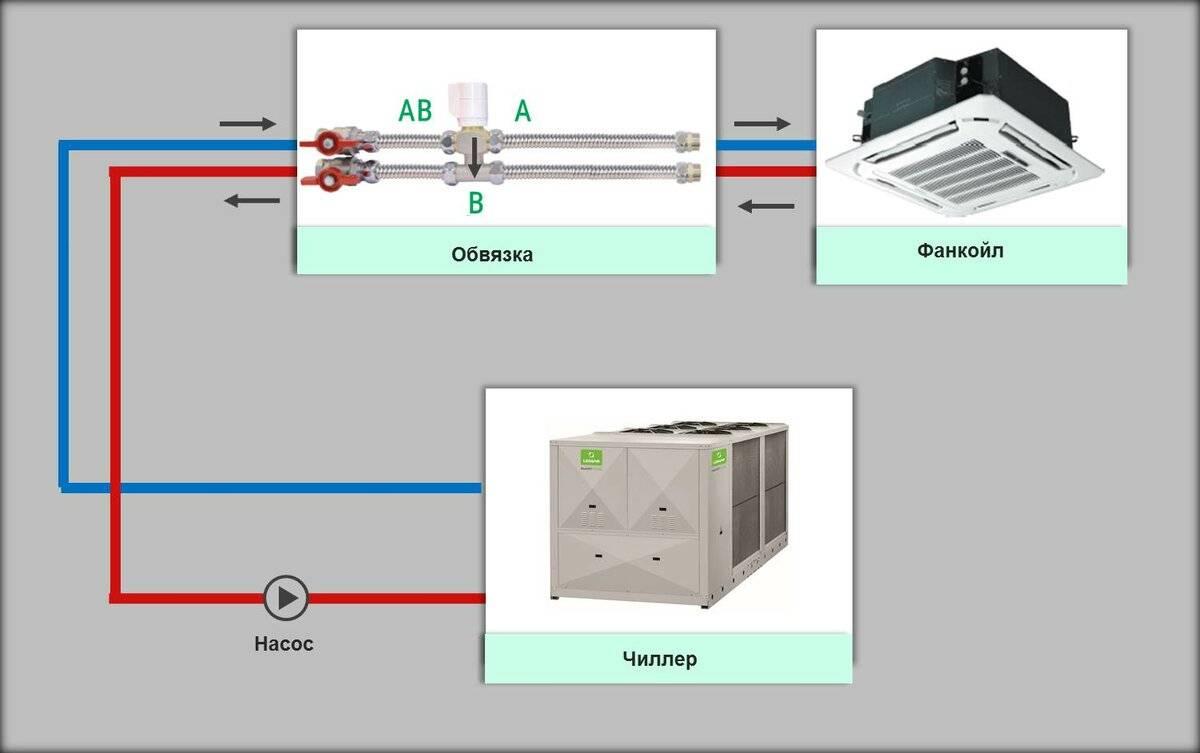 Принципиальная и монтажная электрическая схема