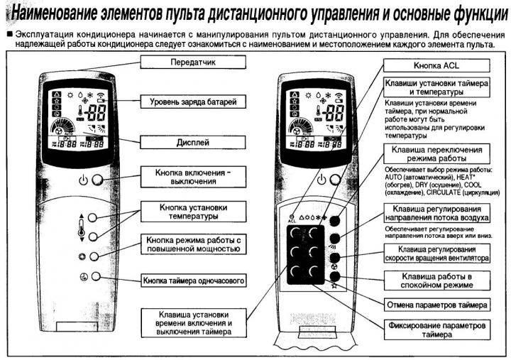 Кондиционер renova – отзывы, инструкции к пульту управления
