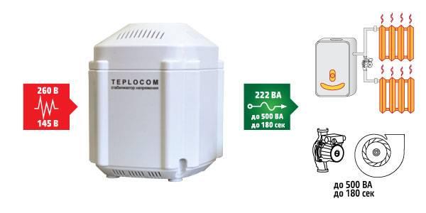 Что такое стабилизатор teplocom