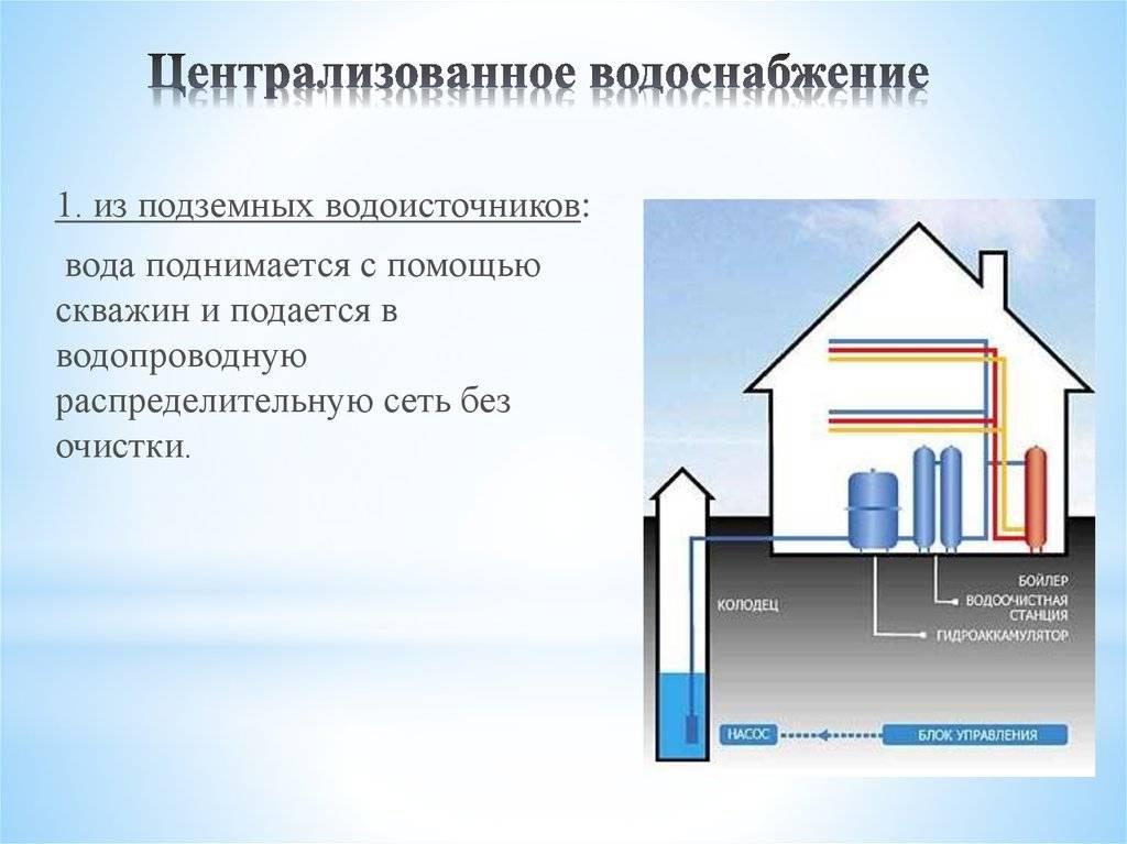 Внутренний водопровод и канализация зданий основные положения