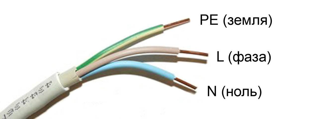 Цветовая маркировка шин и проводов и ее назначение