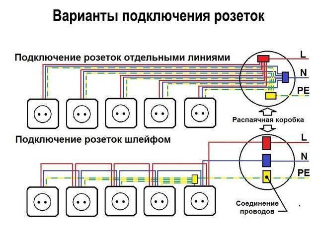 Как подключить 3 розетки: как сделать работы своими руками, установить тройное устройство и подсоединить по схеме