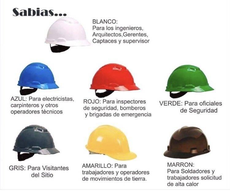 Что означают все цвета строительных касок