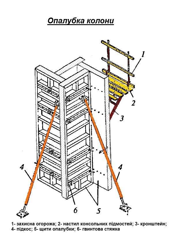 Опалубка колонн - разновидности и самостоятельное изготовление