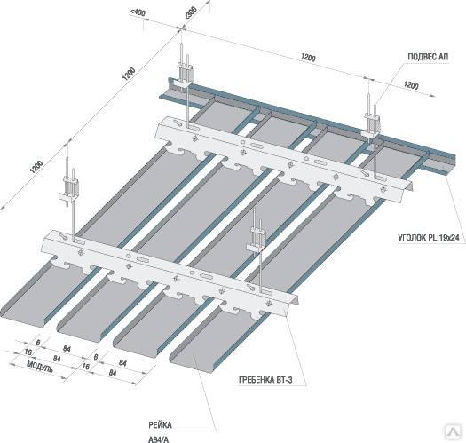 Алюминиевый потолок своими руками: как сделать монтаж реечной подвесной системы, как собрать и установить основание, как крепить элементы конструкции?