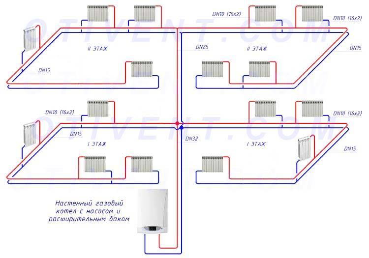 Двухтрубная система отопления частного дома своими руками: схемы, видео