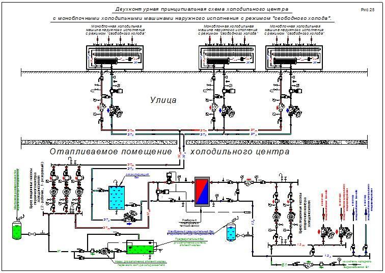 Назначение, устройство и преимущества канального фанкойла