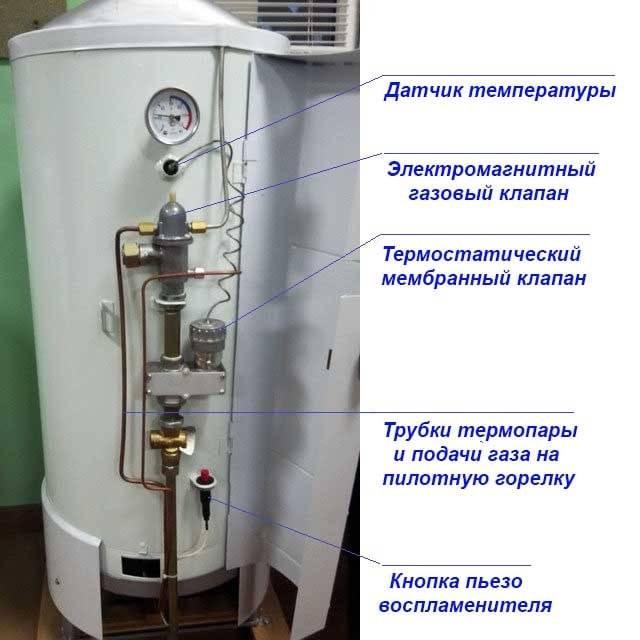 Агв отопление: видео-инструкция по монтажу своими руками, особенности газовых котлов, цена, фото
