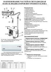 Сплит-система jax: характеристики моделей acm-10he, acn-07he, acm-08he и других. пульт управления и устройство сплит-системы. отзывы