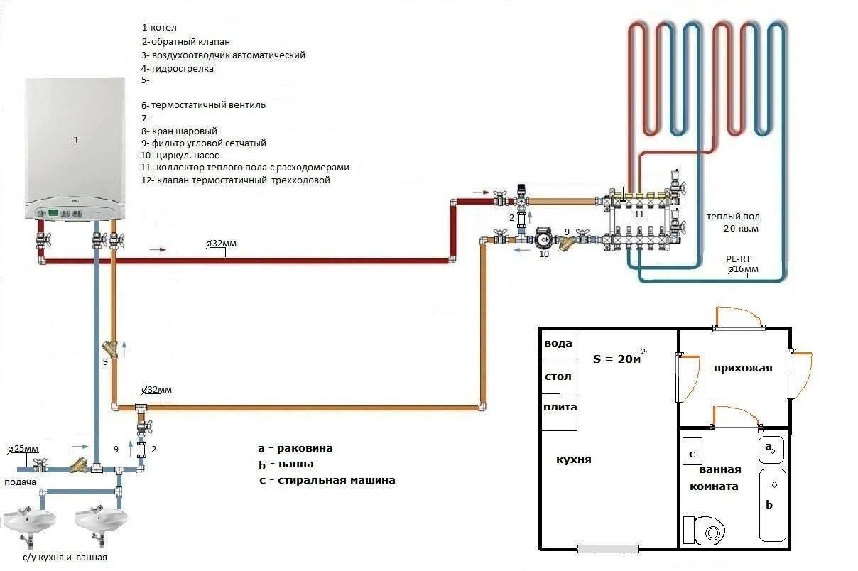 Как подключают теплые полы к отоплению с естественной циркуляцией, особенности, рекомендации