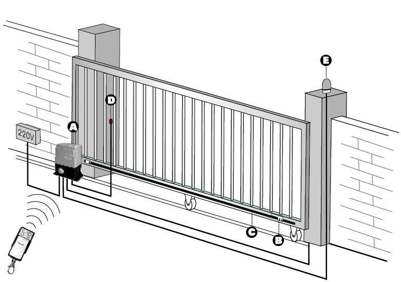 Автоматика для откатных ворот своими руками