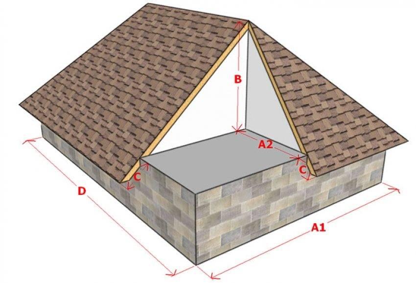 Вальмовая четырехскатная крыша расчет размер стропил