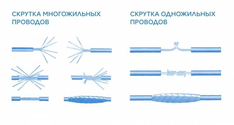 Как правильно скручивать провода между собой