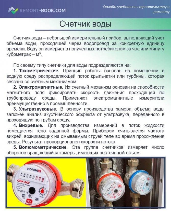 Как выбрать счетчики воды для квартиры - советы профессионала
