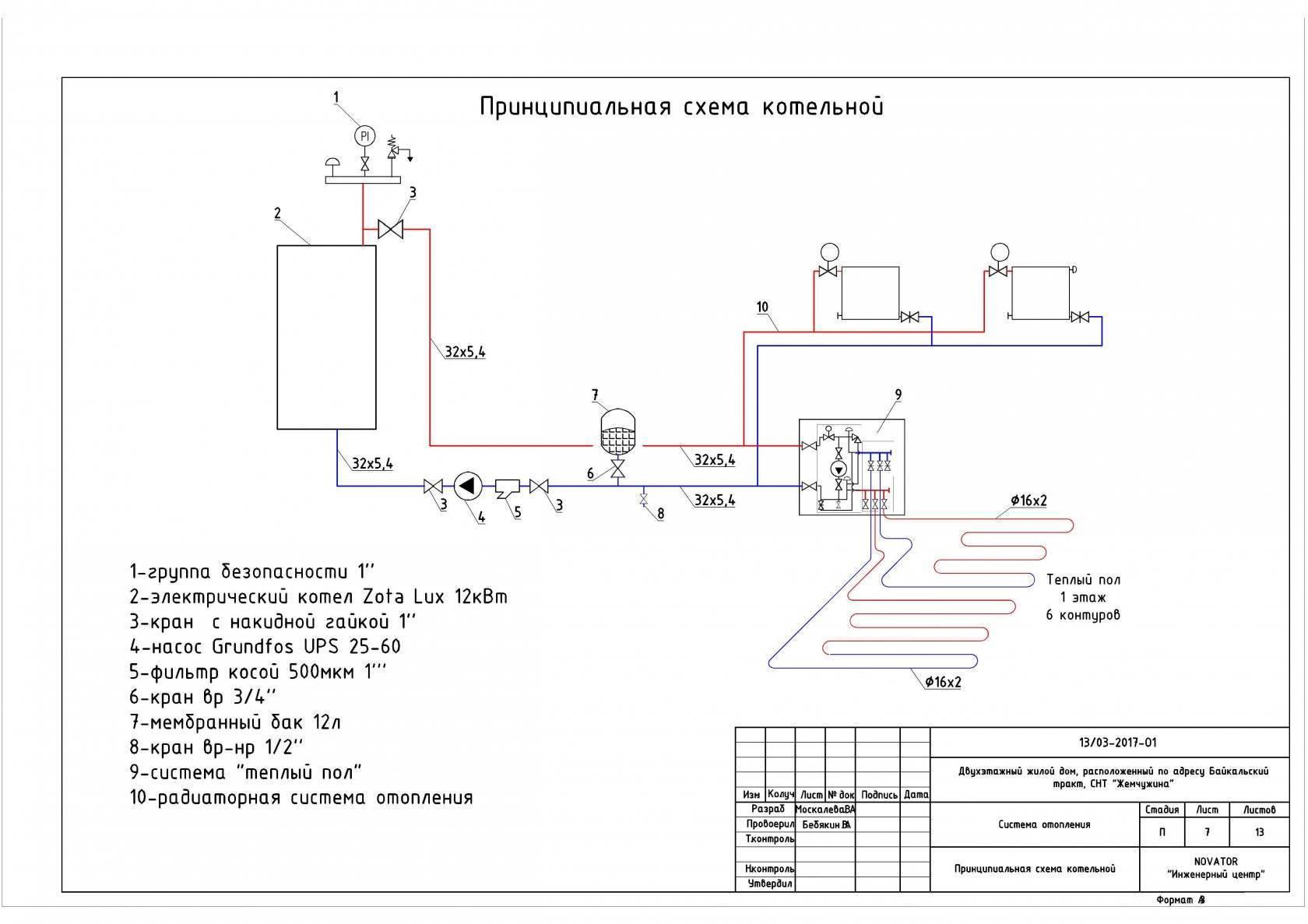Установка электрокотла для отопления частного дома: как правильно сделать все своими руками
