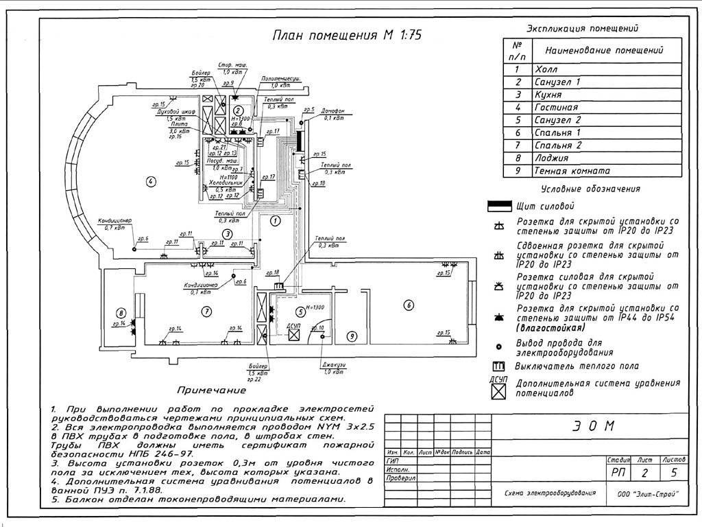 Электросхема квартиры