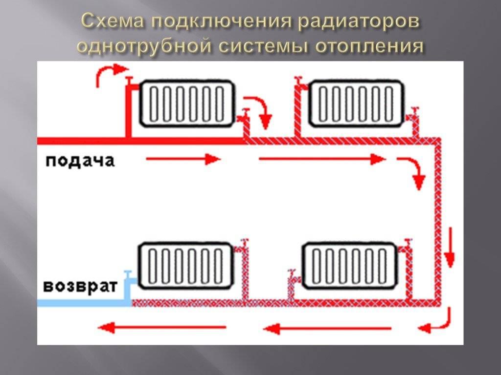 Подключение радиаторов отопления - 105 фото и обзор лучших схем применения радиаторов
