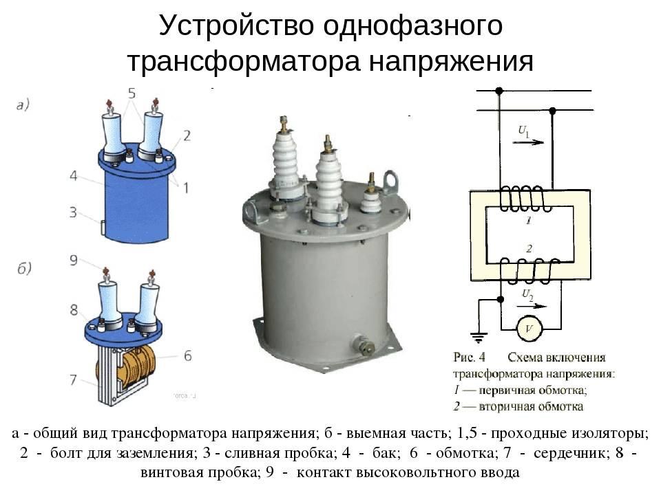 Устройство трансформатора тока, технические характеристики, принцип работы и область применения различных типов