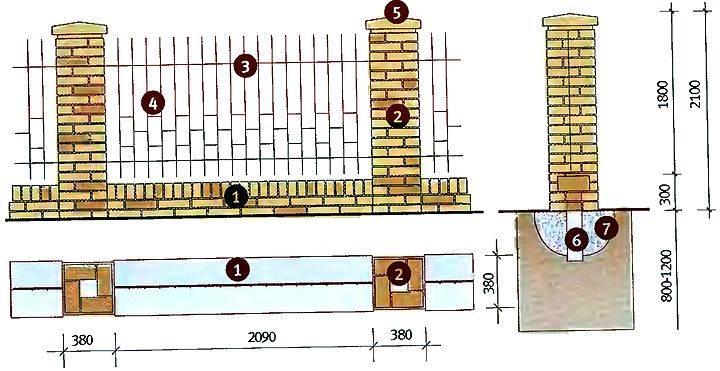 Забор из профлиста с кирпичными столбами - всё о воротах и заборе