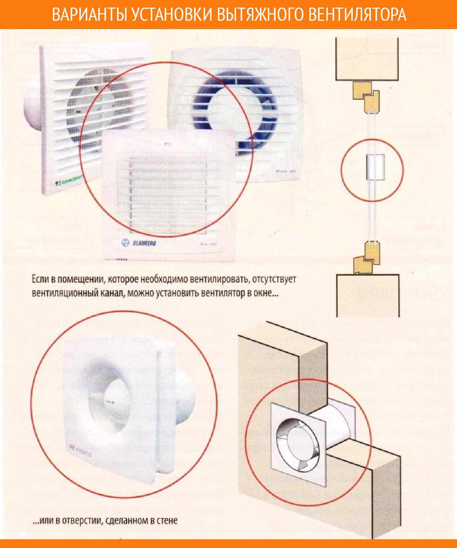 9 лучших вентиляторов в ванную комнату - рейтинг 2021 года (топ на январь)