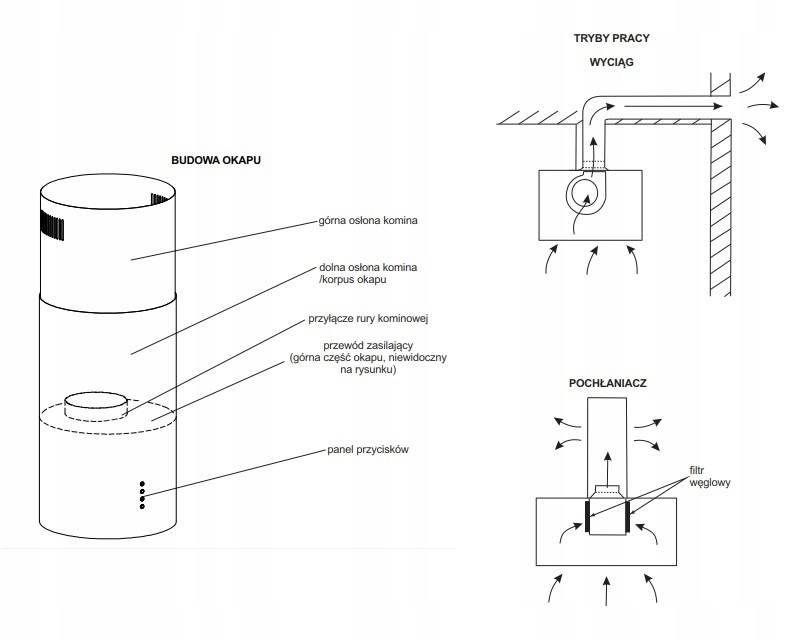 Угольная вытяжка для кухни: отзывы о кухонных вытяжках с фильтром без трубы и отвода