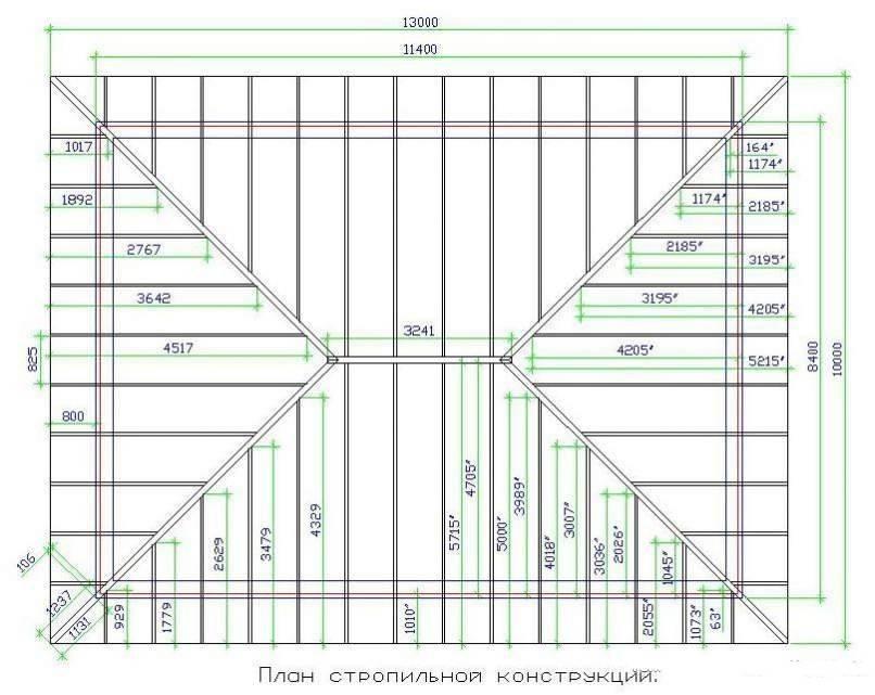 Способы проведения расчётов вальмовой крыши