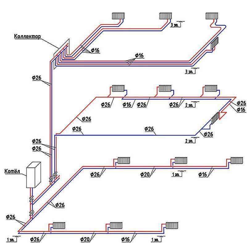 Схема отопления одноэтажного дома с принудительной циркуляцией: подключение котла к двухтрубной отопительной системе частного дома своими руками, как правильно сделать
