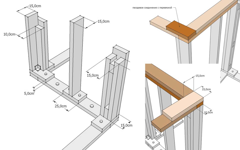 Обвязка фундамента и второго этажа для каркасного дома: нижняя и верхняя своими руками: пошаговая инструкция- обзор +видео