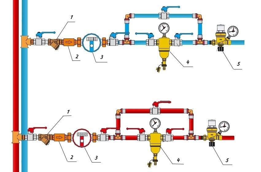 Редуктор давления воды: устройство, принцип работы и установка