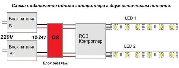 Как подключить светодиодную ленту к 220 в без блока питания: способ подключения led ленты напрямую