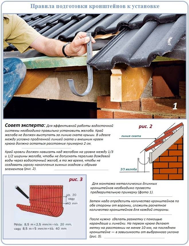 Как установить водостоки, если крыша уже покрыта?