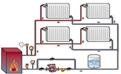 Отопление в деревянном доме - варианты устройства, как продумать схему, особенности монтажа и установки системы своими руками, фото +видео примеры
