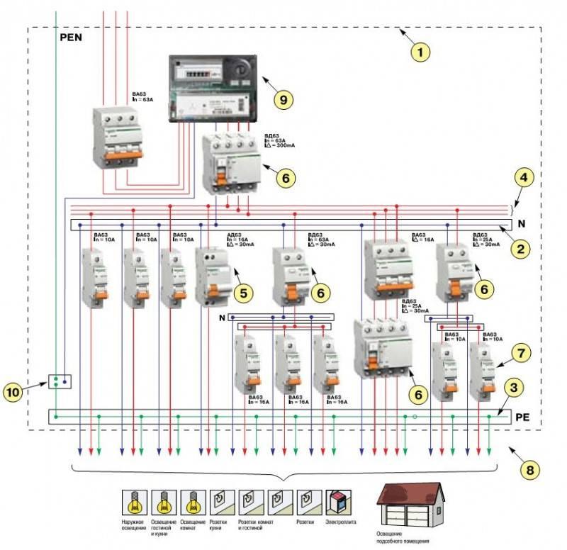 Схема подключения узо в трехфазной сети - всё о электрике
