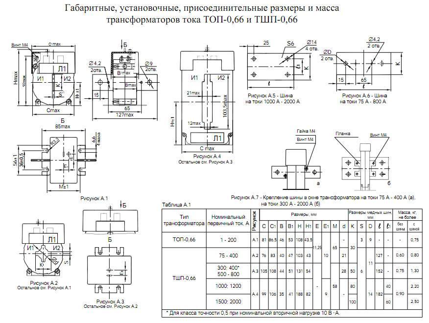Трансформаторы тока назначение и принцип действия. измерительные тр-ры
