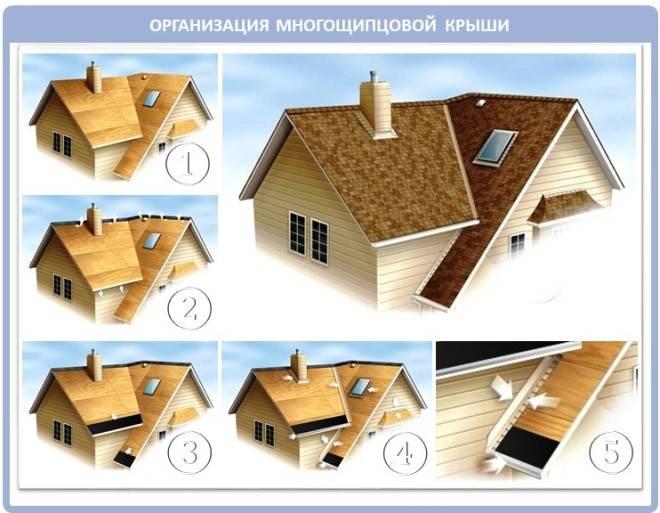 Красота и удобство сложной многощипцовой крыши