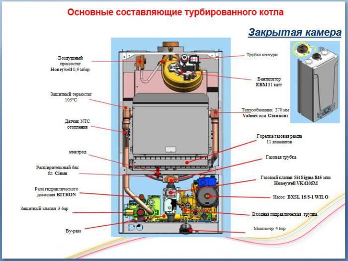 Виды и особенности автоматики для твердотопливных котлов