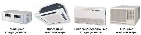 Какой кондиционер выбрать: особенности, разновидности, инструкция покупателю