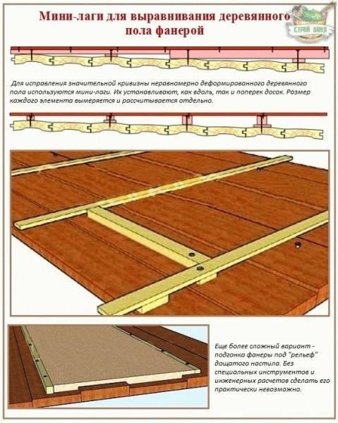 Укладка осб-плит на деревянный пол