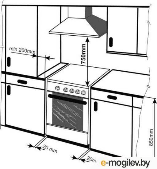 Какое должно быть расстояние от плиты до вытяжки