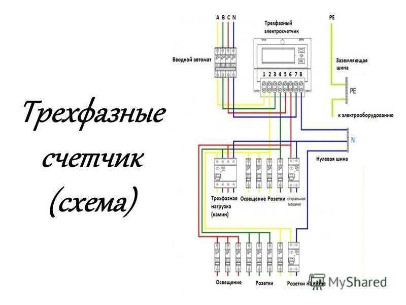 Подключение трехфазного счетчика к однофазной сети - всё о электрике