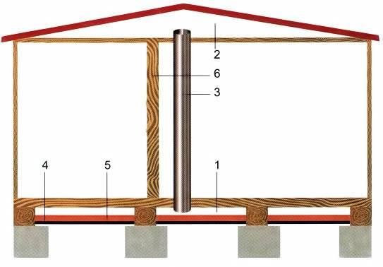 Вентиляция подпола в частном доме - делаем правильно