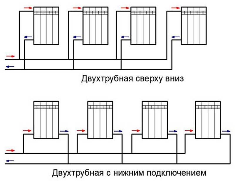 Нижнее подключение радиаторов отопления: плюсы и минусы схемы