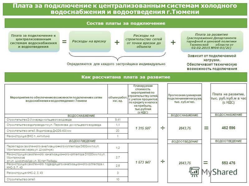 Самовольная врезка в центральный водопровод - штрафы и лазейки vodatyt.ru