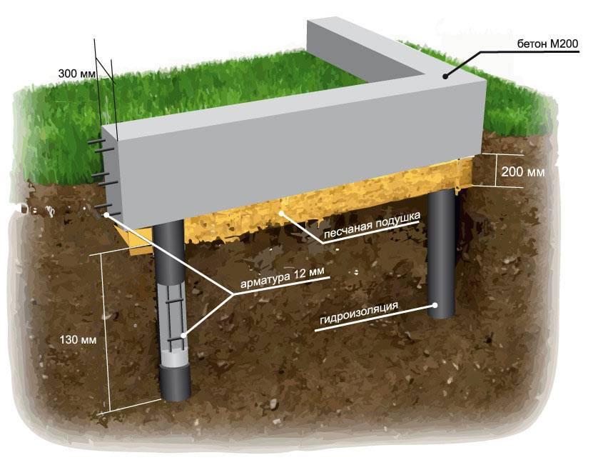 Фундамент свайный с монолитным ростверком - преимущества, инструкция, схемы