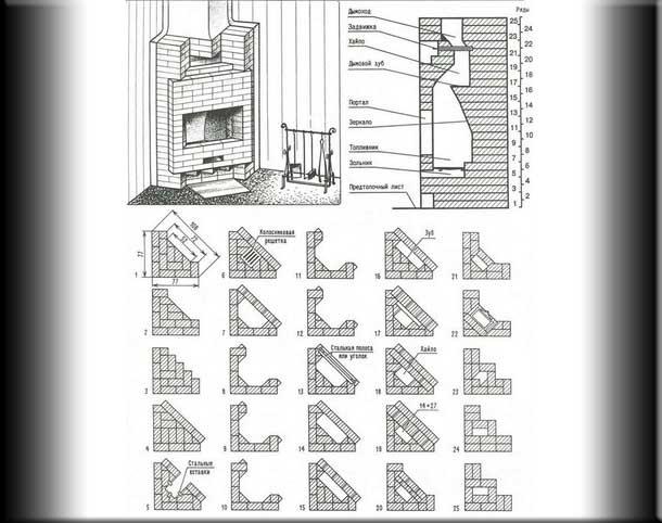 Дровяные угловые камины для дома: выбираем, рисуем проект, создаем своими руками (схема кладки + видеоинструкция)