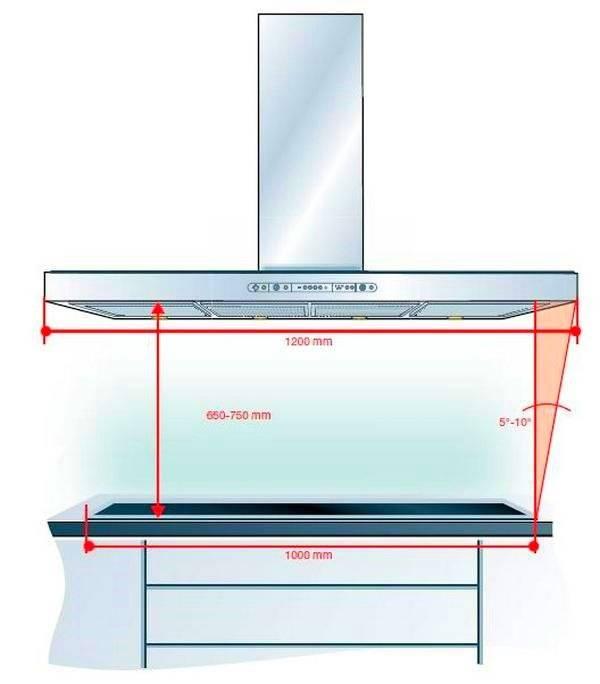На каком расстоянии установить вытяжку над газовой плитой