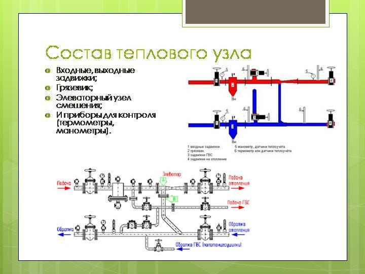 Элеваторный узел отопления - основное предназначение, схема и техническое устройство