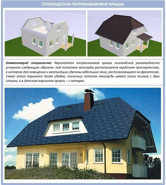 Устройство четырёхскатной крыши - кровля и крыша