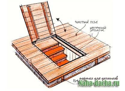 Как построить лестницу в погребе своими руками