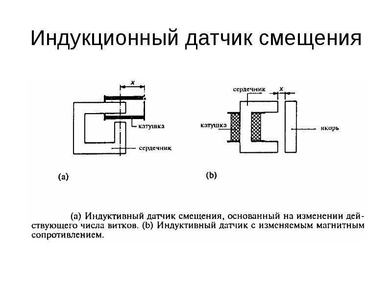 Разновидности, применение и принципы работы датчиков – самэлектрик.ру